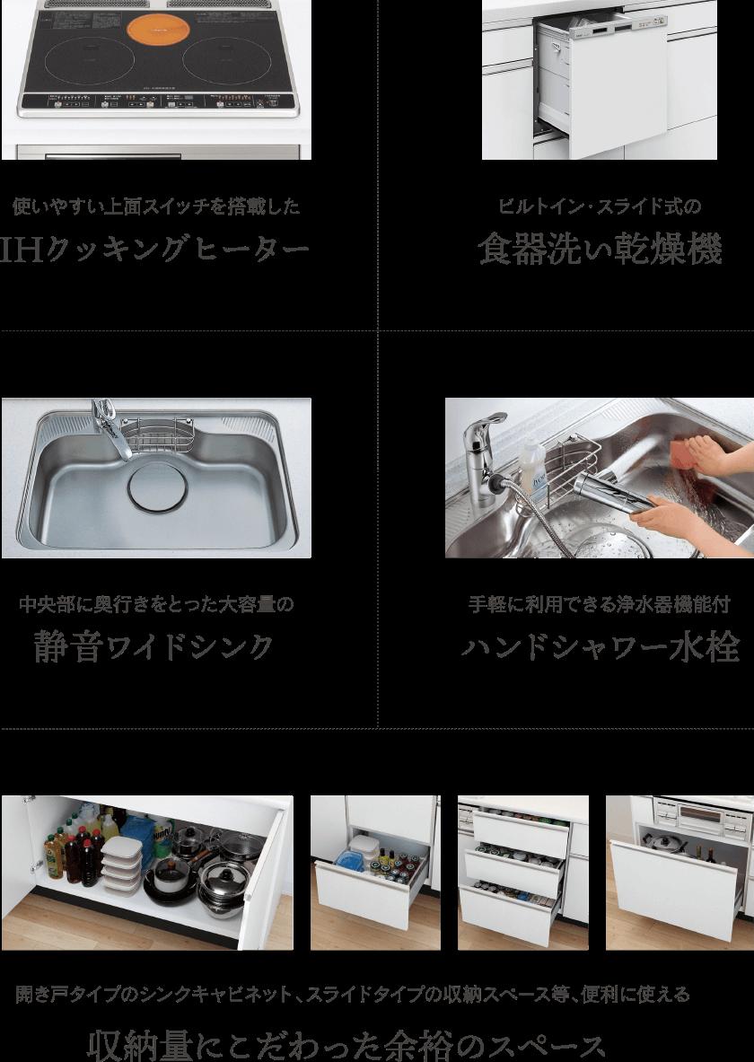 キッチンワーク