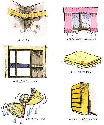松江の林谷工業新築ブログ