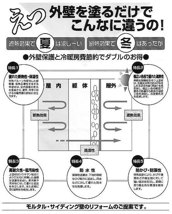 松江の林谷工業リフォームブログ